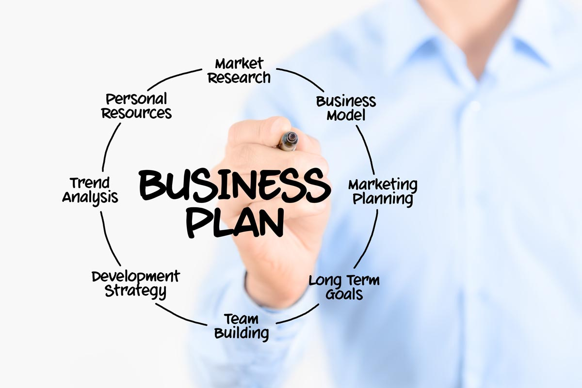 Good How To Build A Business Plan?