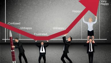 Invest In Employee Satisfaction